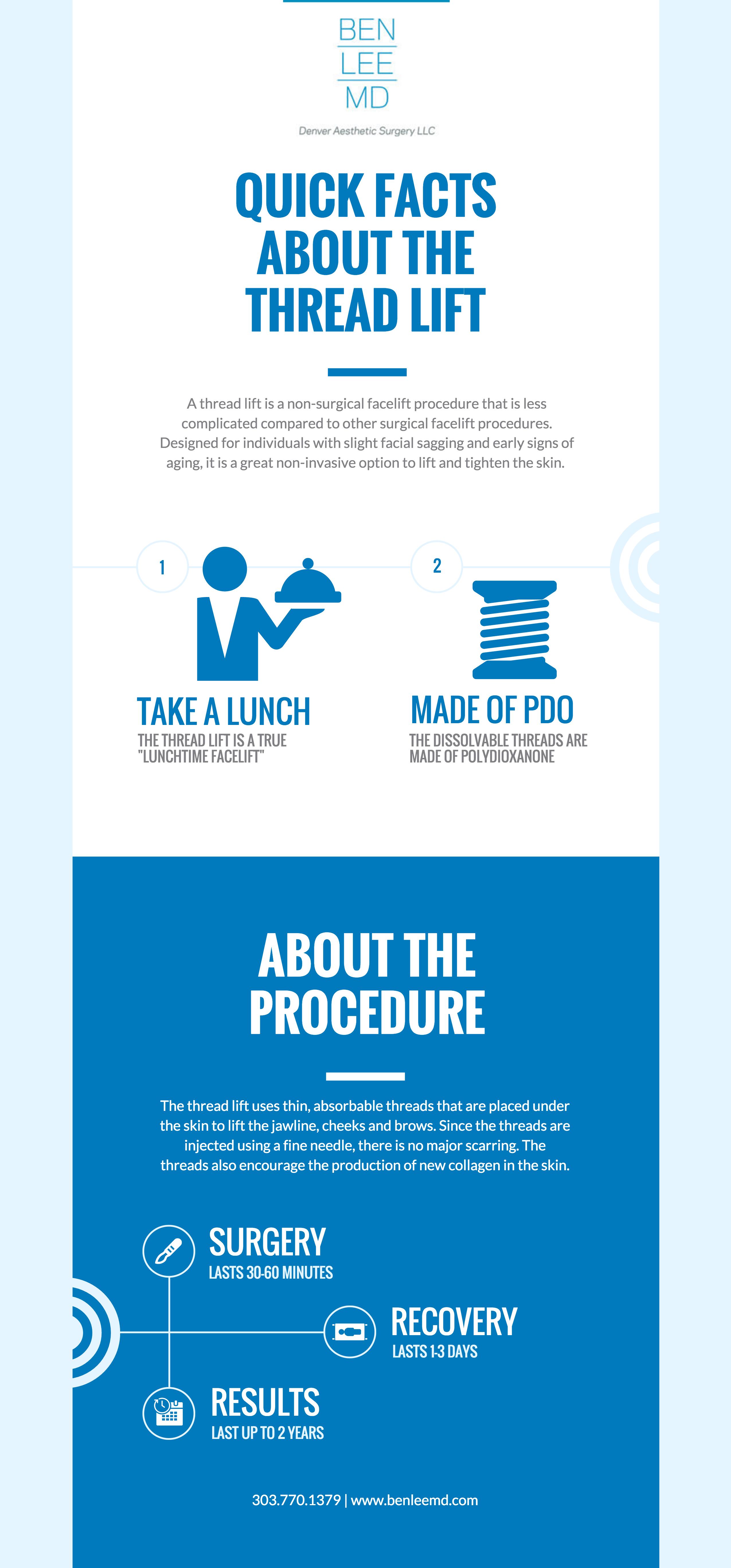 Thread Lift Infographic